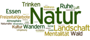 GeographiePLUS_NationalparkTagCloud